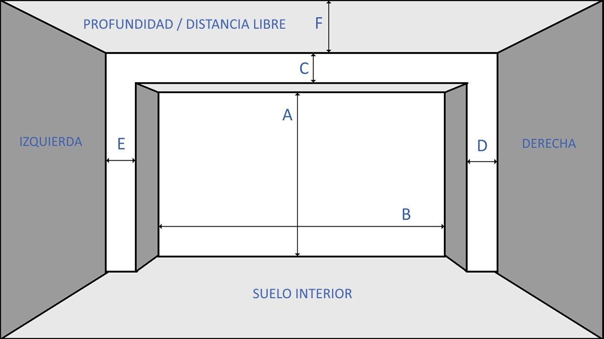 Medidas de puertas de interior fabulous camerino vela con for Medidas de puertas interiores